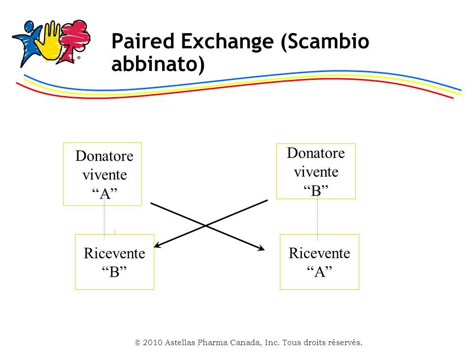 © 2010 Astellas Pharma Canada, Inc. Tous droits réservés. Paired Exchange (Scambio abbinato) Ricevente B Ricevente A Donatore vivente A Donatore viven