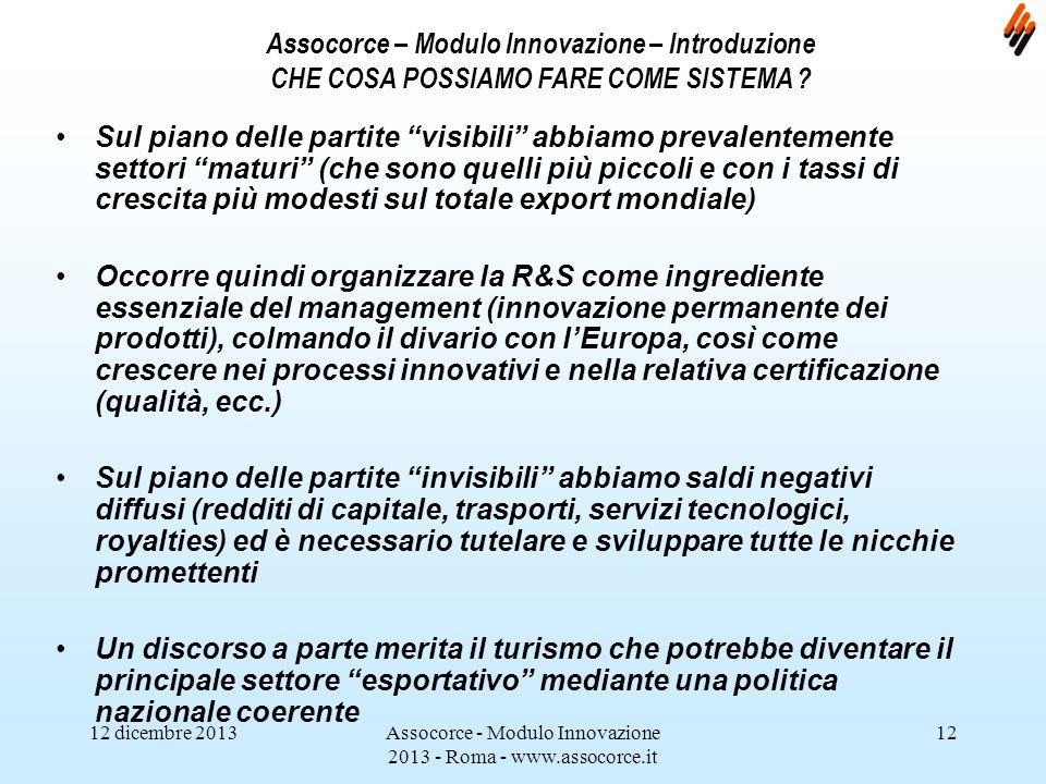 12 dicembre 2013Assocorce - Modulo Innovazione 2013 - Roma - www.assocorce.it 12 Assocorce – Modulo Innovazione – Introduzione CHE COSA POSSIAMO FARE COME SISTEMA .