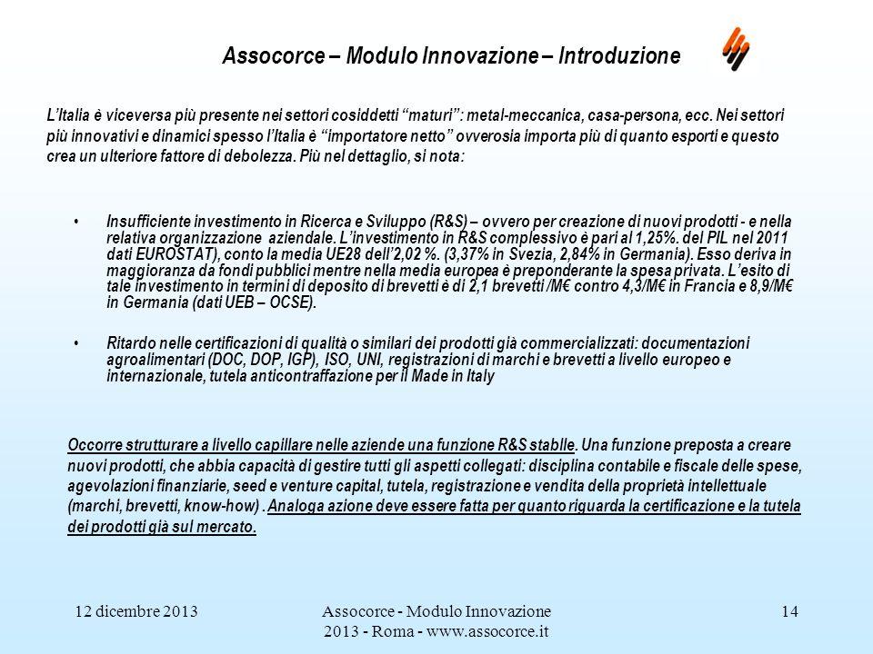 12 dicembre 2013Assocorce - Modulo Innovazione 2013 - Roma - www.assocorce.it 14 Assocorce – Modulo Innovazione – Introduzione LItalia è viceversa più presente nei settori cosiddetti maturi: metal-meccanica, casa-persona, ecc.