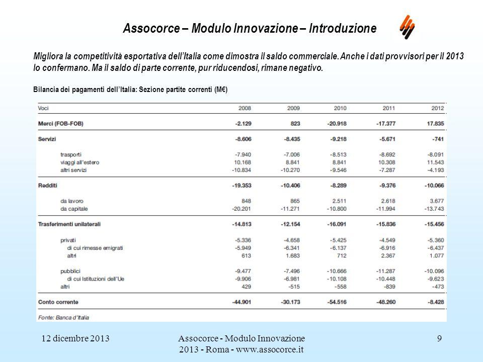 12 dicembre 2013Assocorce - Modulo Innovazione 2013 - Roma - www.assocorce.it 9 Assocorce – Modulo Innovazione – Introduzione Migliora la competitività esportativa dellItalia come dimostra il saldo commerciale.