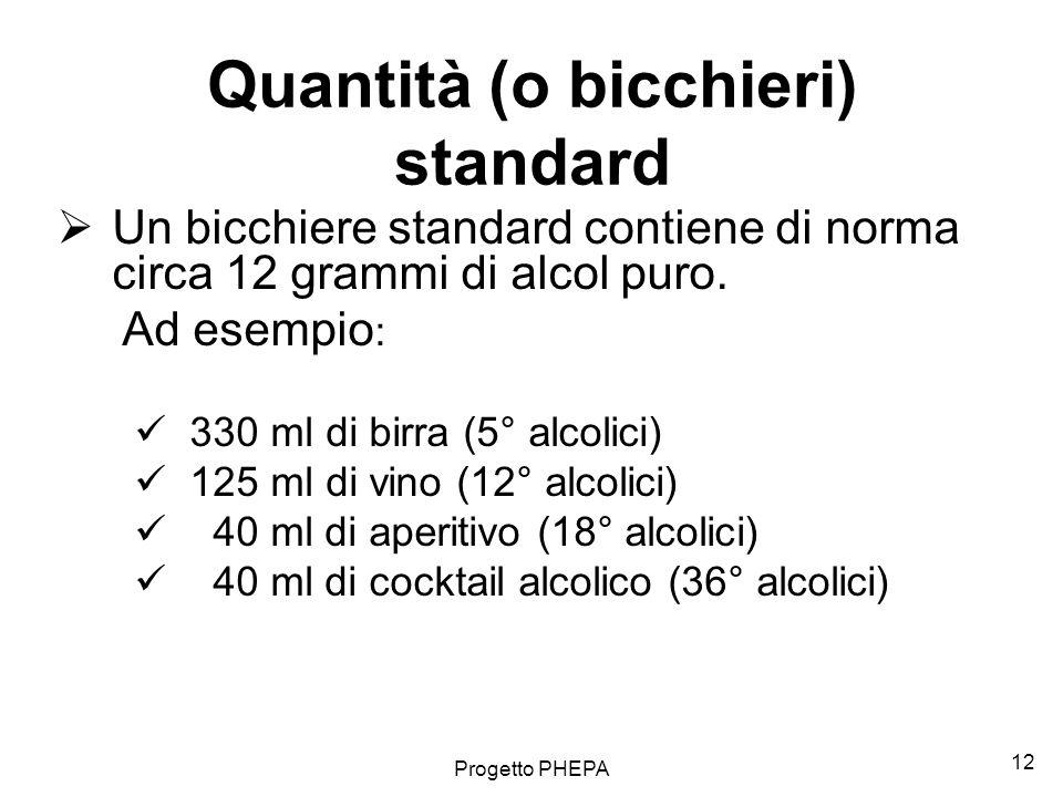 Progetto PHEPA 13 Classificazione del consumo alcolico CONSUMO A RISCHIO: un livello di consumo o una modalità del bere che possono determinare un rischio nel caso di persistenza di tali abitudini.
