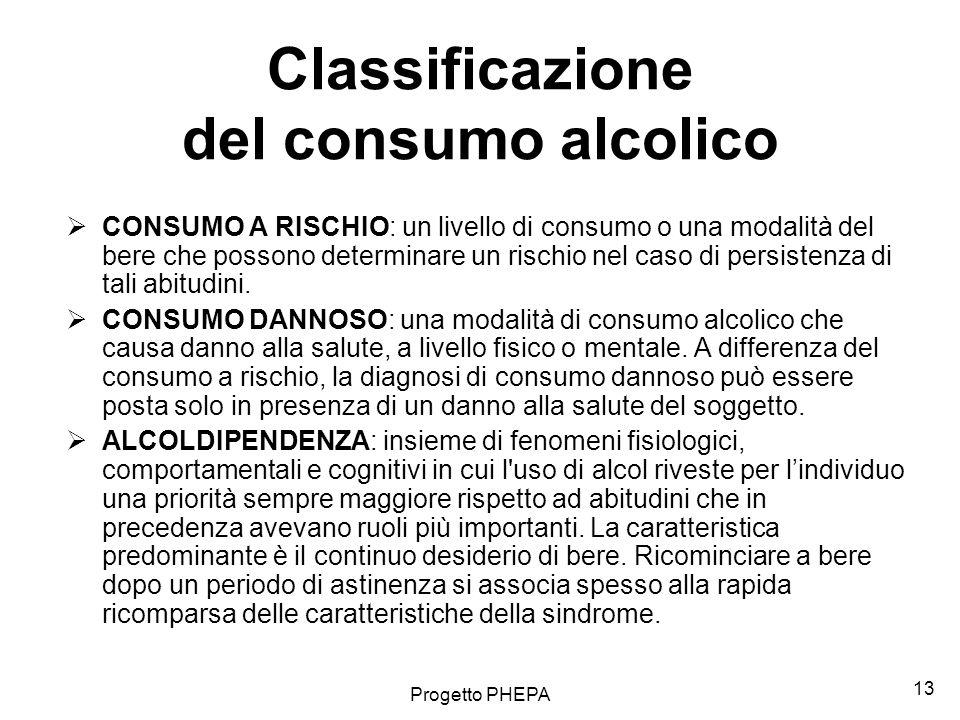 Progetto PHEPA 14 *Qualsiasi consumo in donne in gravidanza, soggetti di età inferiore ai 16 anni o con patologie o trattamenti con controindicazioni per il consumo di alcol Fonte: Anderson P.
