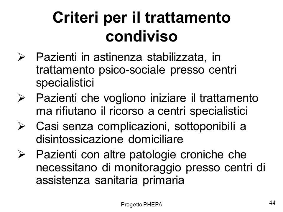 Progetto PHEPA 44 Criteri per il trattamento condiviso Pazienti in astinenza stabilizzata, in trattamento psico-sociale presso centri specialistici Pa