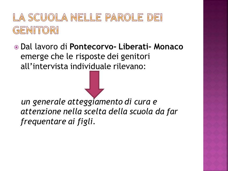 Dal lavoro di Pontecorvo- Liberati- Monaco emerge che le risposte dei genitori allintervista individuale rilevano: un generale atteggiamento di cura e attenzione nella scelta della scuola da far frequentare ai figli.