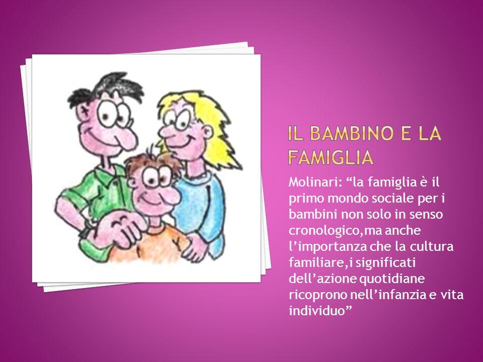 Molinari: la famiglia è il primo mondo sociale per i bambini non solo in senso cronologico,ma anche limportanza che la cultura familiare,i significati dellazione quotidiane ricoprono nellinfanzia e vita individuo
