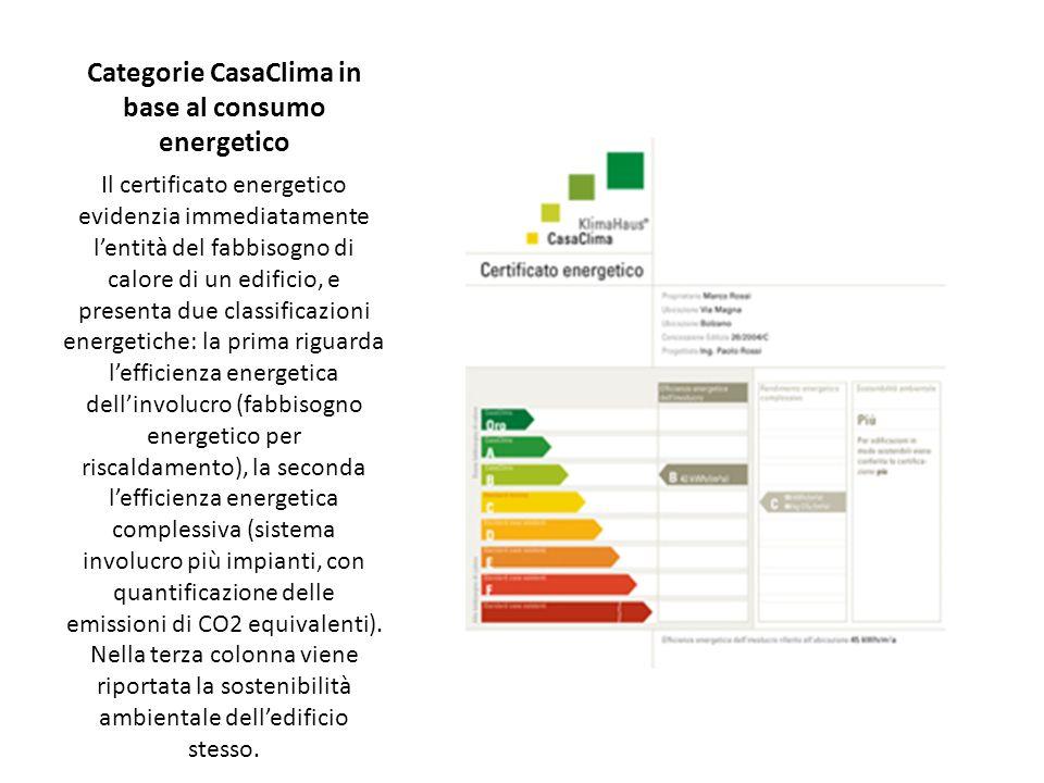 Categorie CasaClima in base al consumo energetico Il certificato energetico evidenzia immediatamente lentità del fabbisogno di calore di un edificio, e presenta due classificazioni energetiche: la prima riguarda lefficienza energetica dellinvolucro (fabbisogno energetico per riscaldamento), la seconda lefficienza energetica complessiva (sistema involucro più impianti, con quantificazione delle emissioni di CO2 equivalenti).