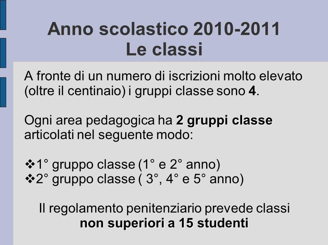 Anno scolastico 2010-2011 Le classi A fronte di un numero di iscrizioni molto elevato (oltre il centinaio) i gruppi classe sono 4.