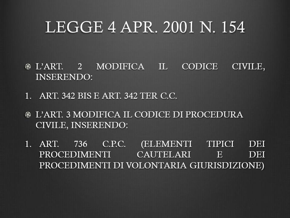 LEGGE 4 APR.2001 N. 154 LART. 2 MODIFICA IL CODICE CIVILE, INSERENDO: 1.ART.