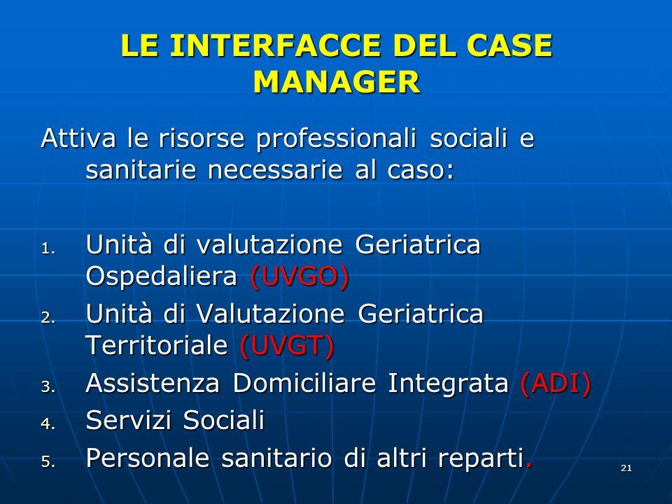 21 LE INTERFACCE DEL CASE MANAGER Attiva le risorse professionali sociali e sanitarie necessarie al caso: 1.