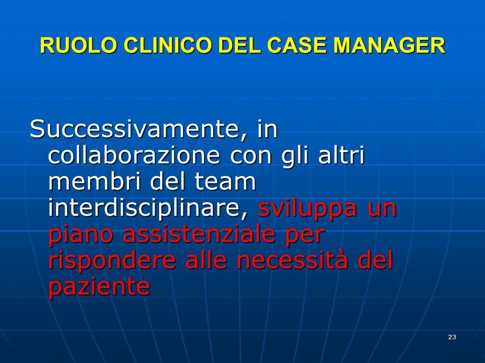 23 RUOLO CLINICO DEL CASE MANAGER Successivamente, in collaborazione con gli altri membri del team interdisciplinare, sviluppa un piano assistenziale per rispondere alle necessità del paziente