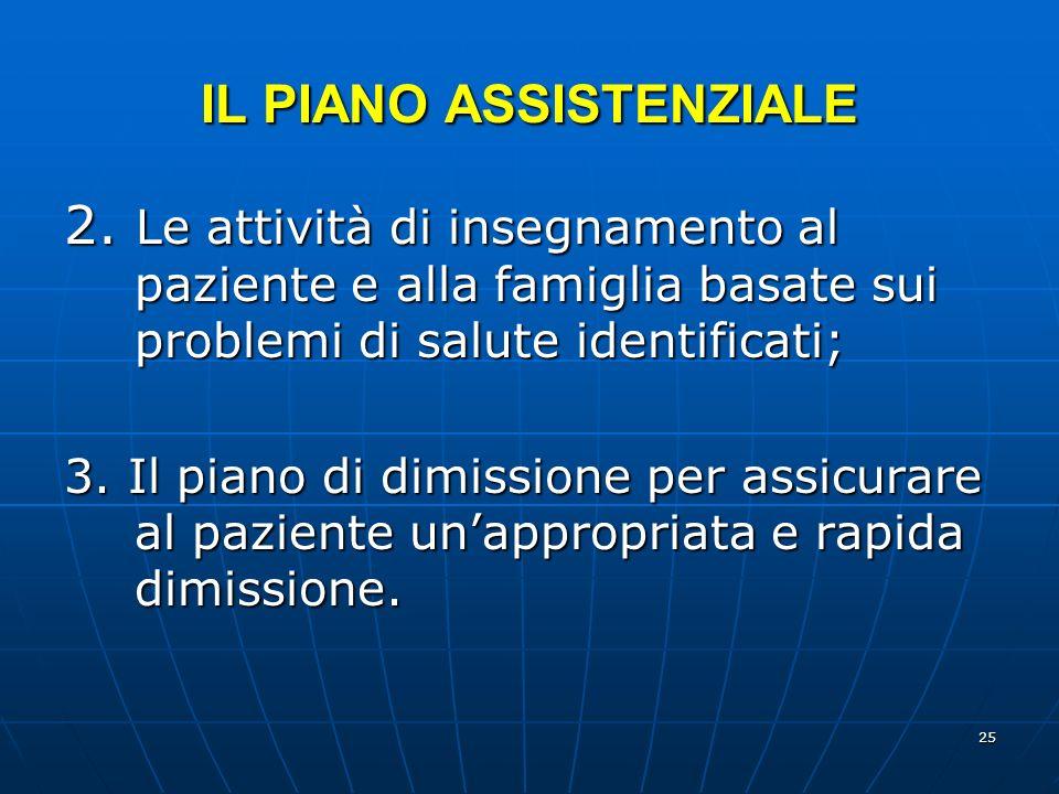 25 IL PIANO ASSISTENZIALE 2.