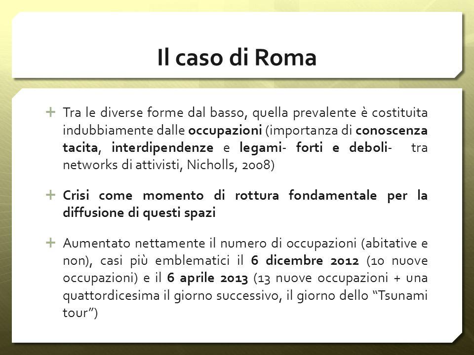 Il caso di Roma Tra le diverse forme dal basso, quella prevalente è costituita indubbiamente dalle occupazioni (importanza di conoscenza tacita, inter