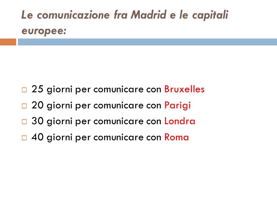 Le comunicazione fra Madrid e le capitali europee: 25 giorni per comunicare con Bruxelles 20 giorni per comunicare con Parigi 30 giorni per comunicare con Londra 40 giorni per comunicare con Roma