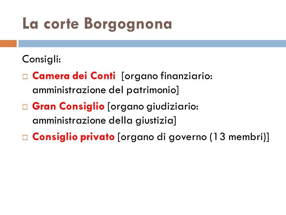 La corte Borgognona Consigli: Camera dei Conti [organo finanziario: amministrazione del patrimonio] Gran Consiglio [organo giudiziario: amministrazion