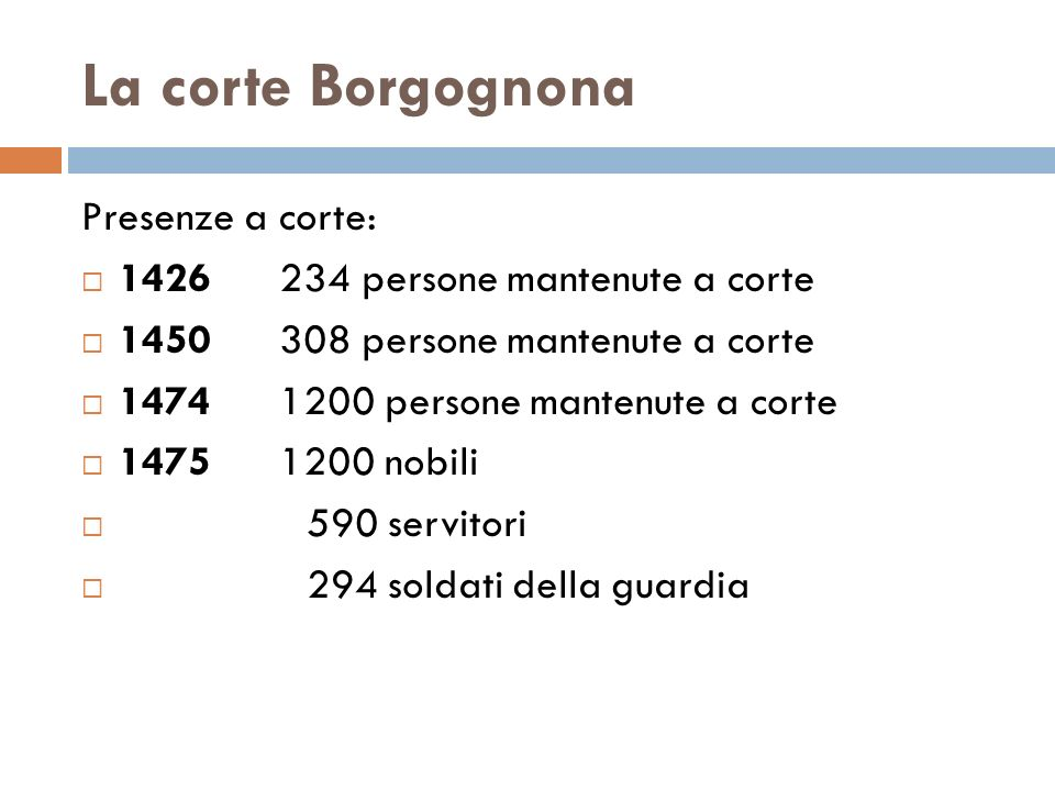 La corte Borgognona Presenze a corte: 1426 234 persone mantenute a corte 1450 308 persone mantenute a corte 1474 1200 persone mantenute a corte 1475 1200 nobili 590 servitori 294 soldati della guardia