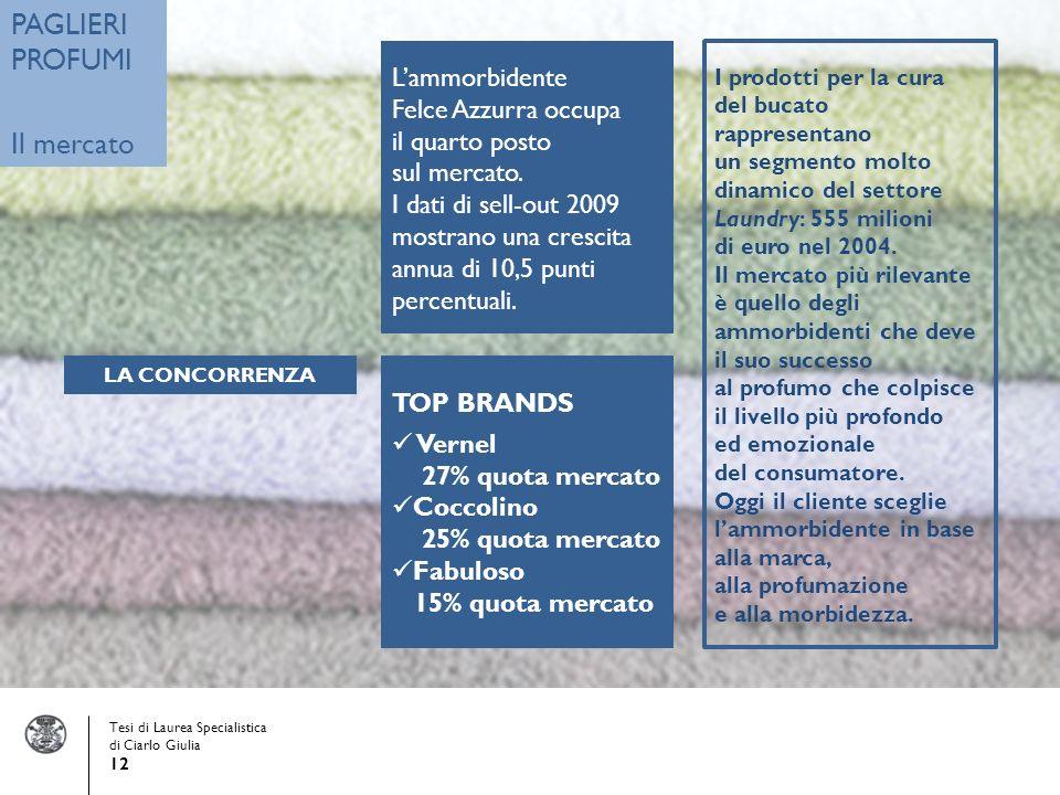 I prodotti per la cura del bucato rappresentano un segmento molto dinamico del settore Laundry: 555 milioni di euro nel 2004.