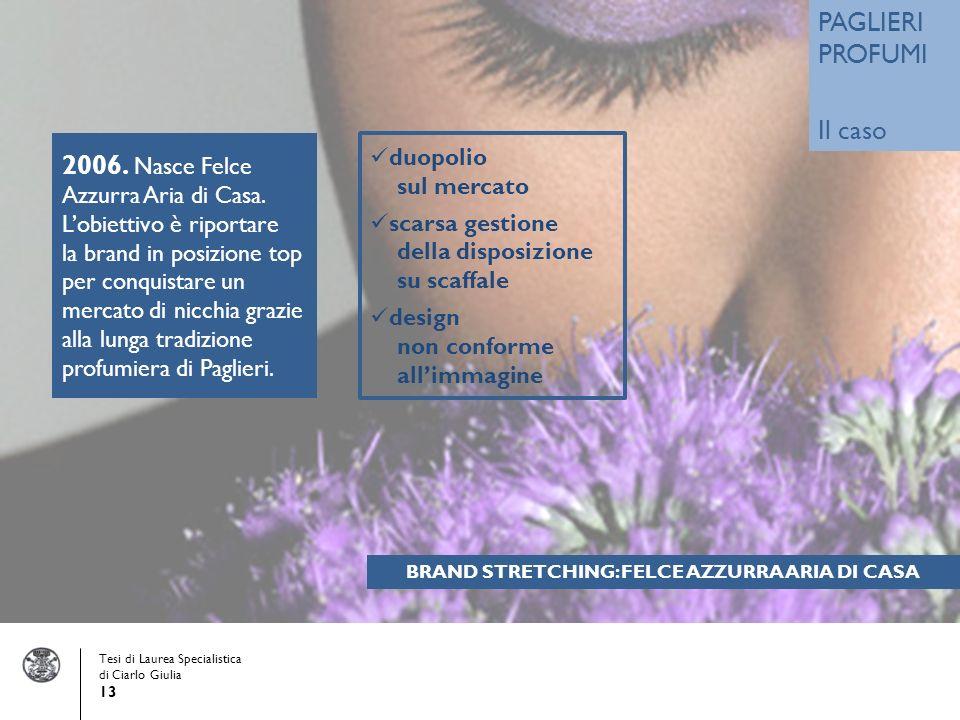 2006.Nasce Felce Azzurra Aria di Casa.