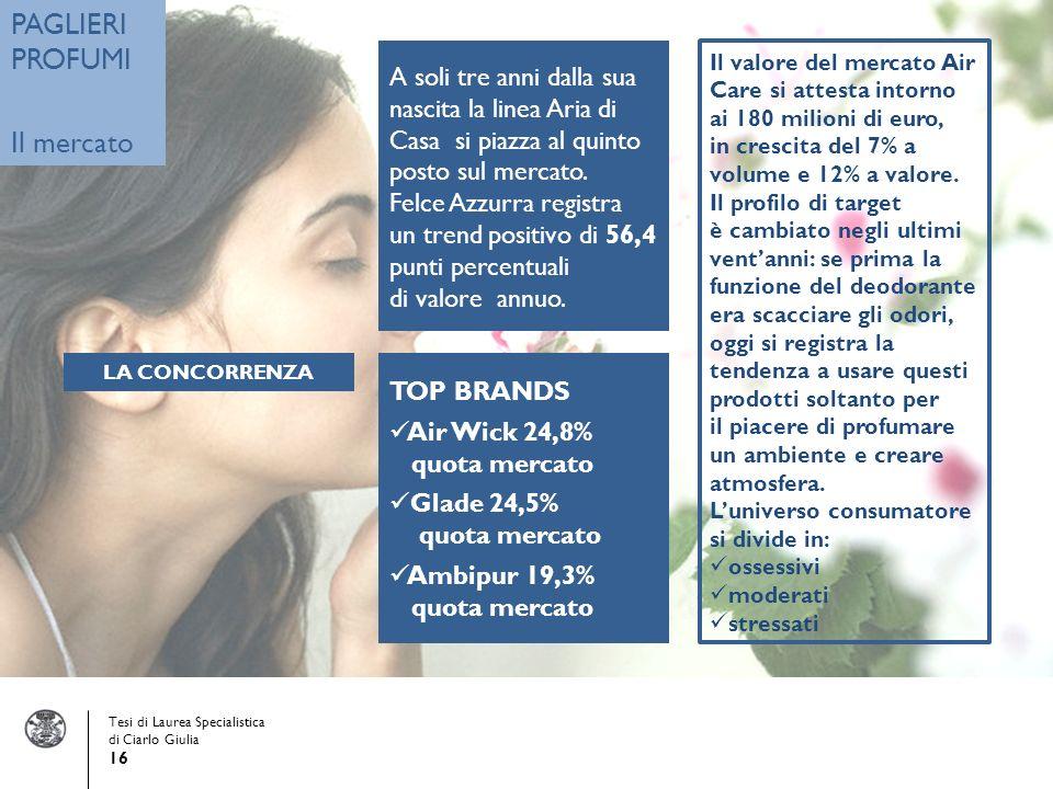 Tesi di Laurea Specialistica di Ciarlo Giulia 16 Il valore del mercato Air Care si attesta intorno ai 180 milioni di euro, in crescita del 7% a volume e 12% a valore.