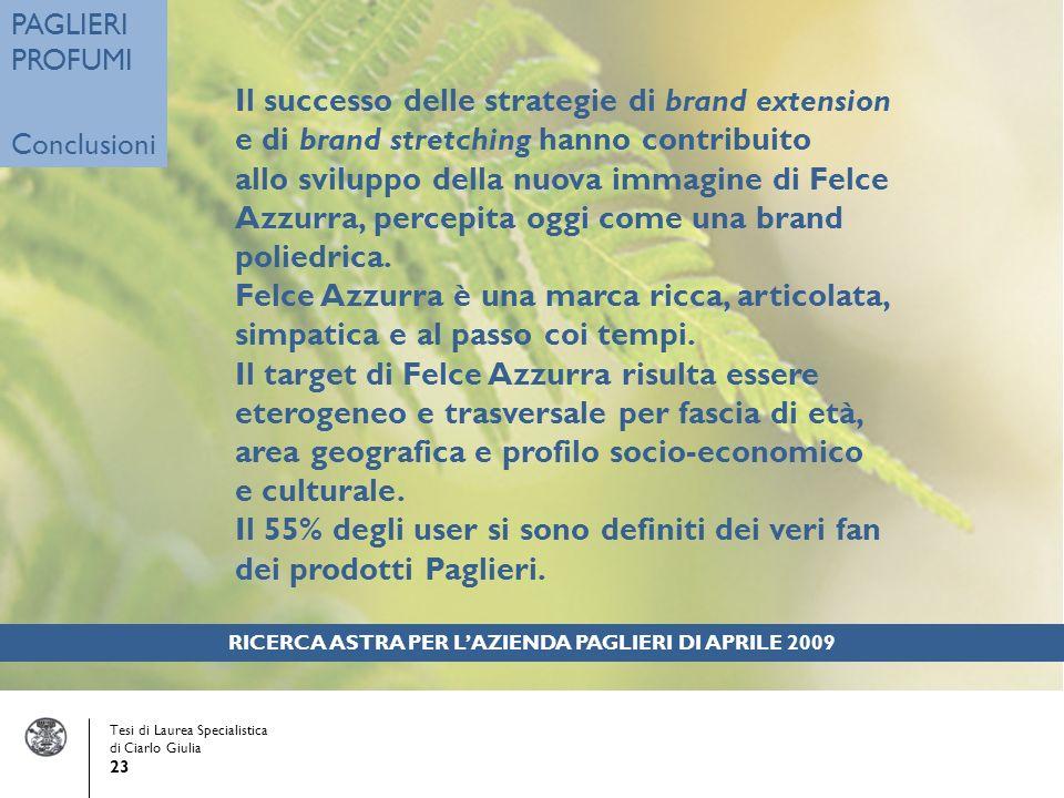 Tesi di Laurea Specialistica di Ciarlo Giulia 23 PAGLIERI PROFUMI Conclusioni Il successo delle strategie di brand extension e di brand stretching hanno contribuito allo sviluppo della nuova immagine di Felce Azzurra, percepita oggi come una brand poliedrica.
