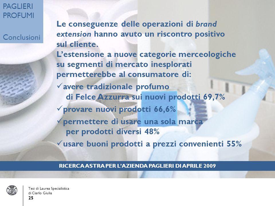 Tesi di Laurea Specialistica di Ciarlo Giulia 25 PAGLIERI PROFUMI Conclusioni PAGLIERI PROFUMI Conclusioni Le conseguenze delle operazioni di brand extension hanno avuto un riscontro positivo sul cliente.