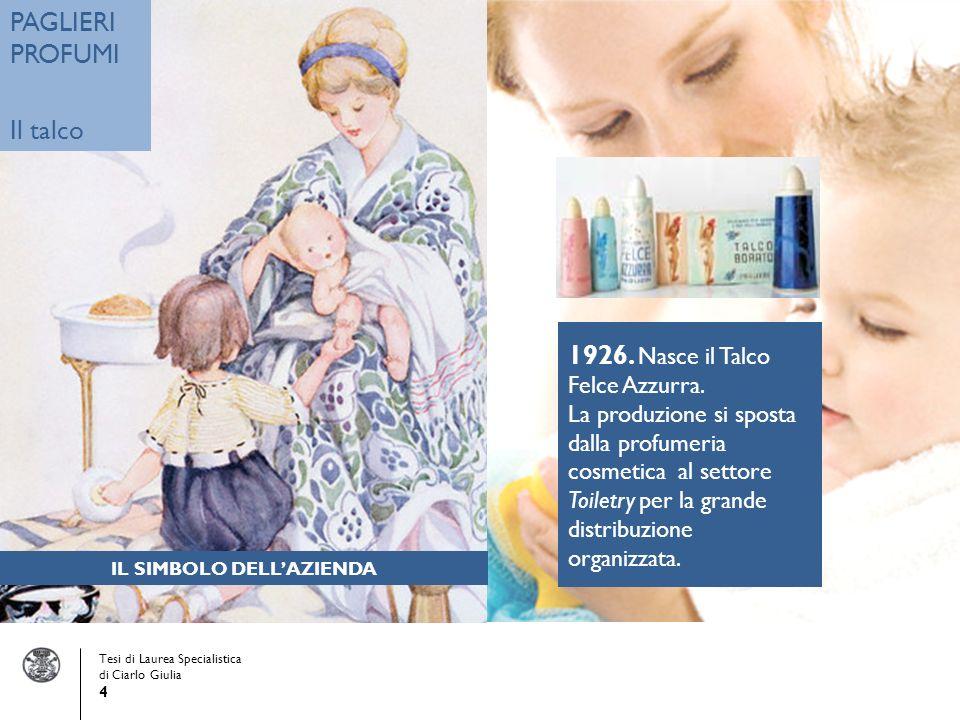 Tesi di Laurea Specialistica di Ciarlo Giulia 4 PAGLIERI PROFUMI Il talco 1926.