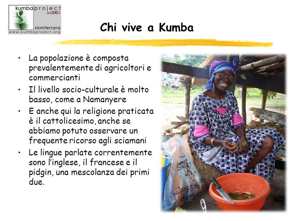 Chi vive a Kumba La popolazione è composta prevalentemente di agricoltori e commercianti Il livello socio-culturale è molto basso, come a Namanyere E