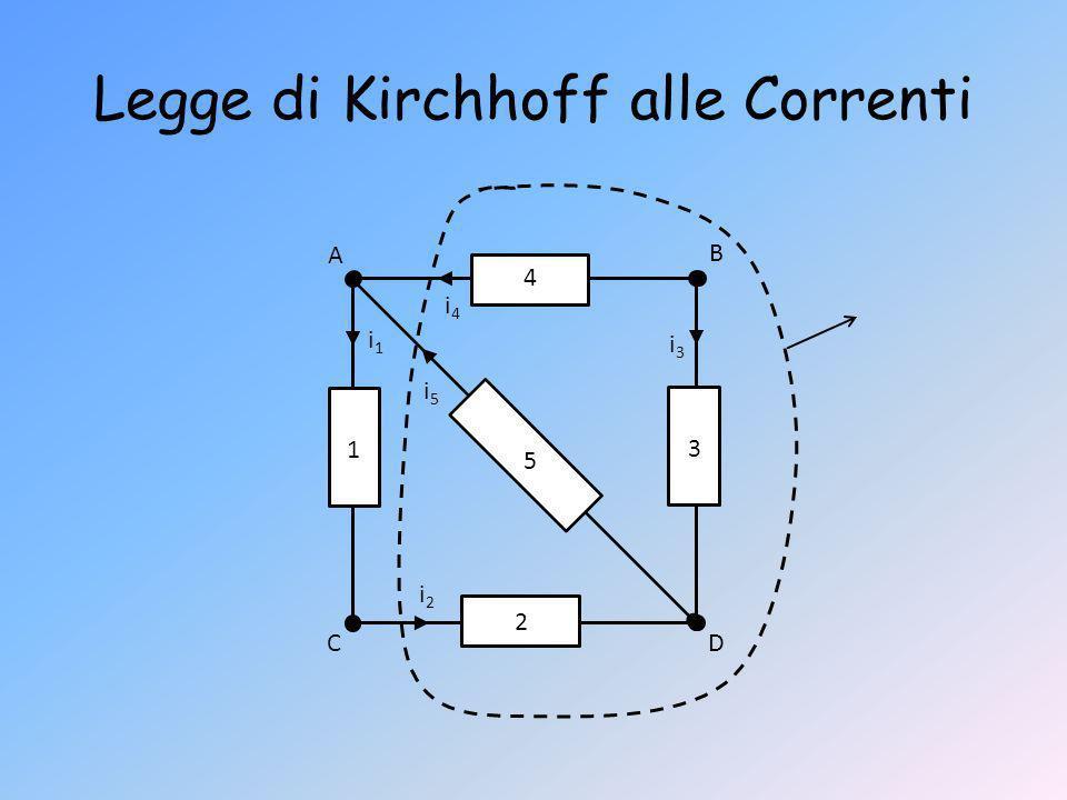 Legge di Kirchhoff alle Correnti i1i1 i2i2 i3i3 i4i4 i5i5 1 2 3 4 5 A B C D
