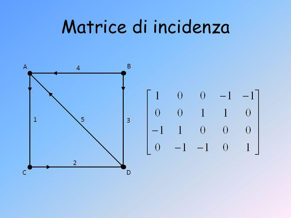Matrice di incidenza 1 2 3 4 5 A B CD