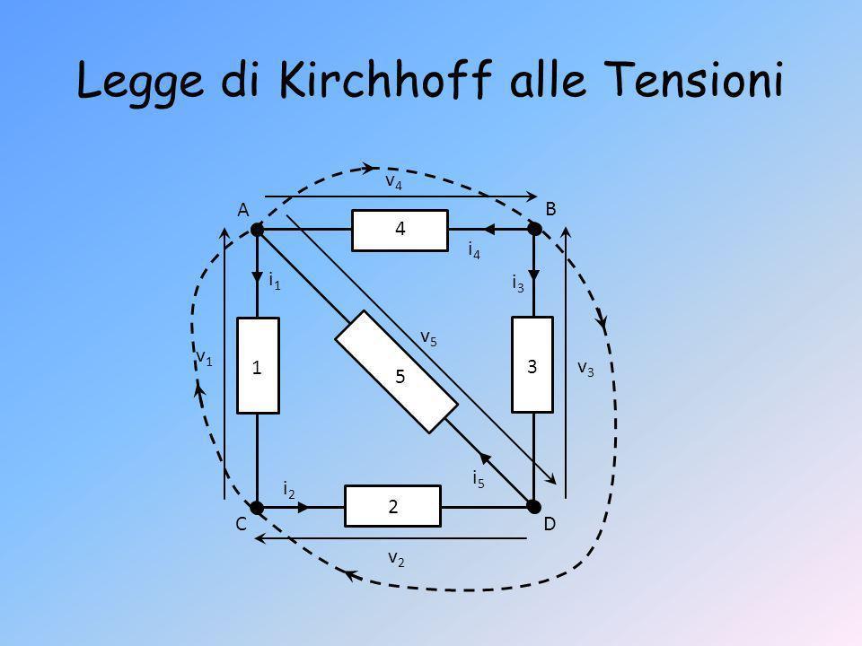 Legge di Kirchhoff alle Tensioni i1i1 v1v1 v2v2 v3v3 v4v4 v5v5 i2i2 i3i3 i4i4 i5i5 1 2 3 4 5 A B CD