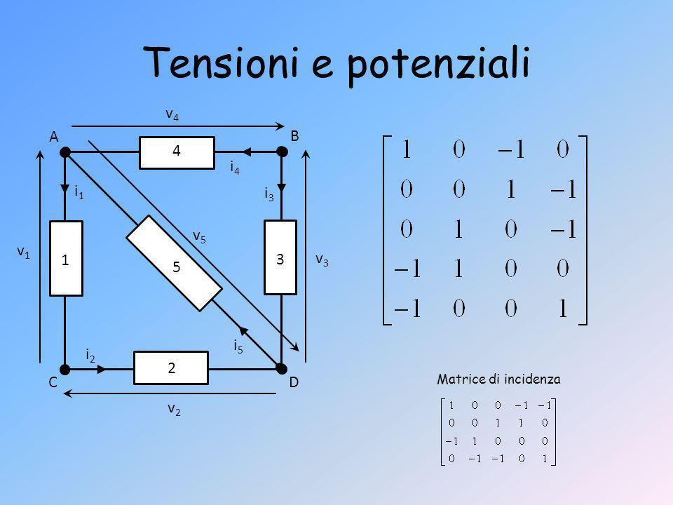 Tensioni e potenziali i1i1 v1v1 v2v2 v3v3 v4v4 v5v5 i2i2 i3i3 i4i4 i5i5 1 2 3 4 5 A B CD Matrice di incidenza