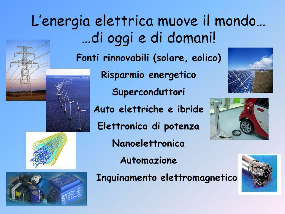 Lenergia elettrica muove il mondo… …di oggi e di domani! Fonti rinnovabili (solare, eolico) Risparmio energetico Superconduttori Auto elettriche e ibr