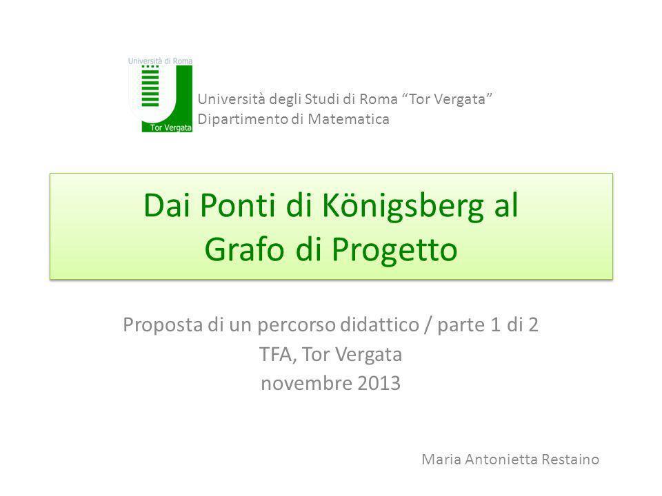 Dai Ponti di Königsberg al Grafo di Progetto Proposta di un percorso didattico / parte 1 di 2 TFA, Tor Vergata novembre 2013 Università degli Studi di