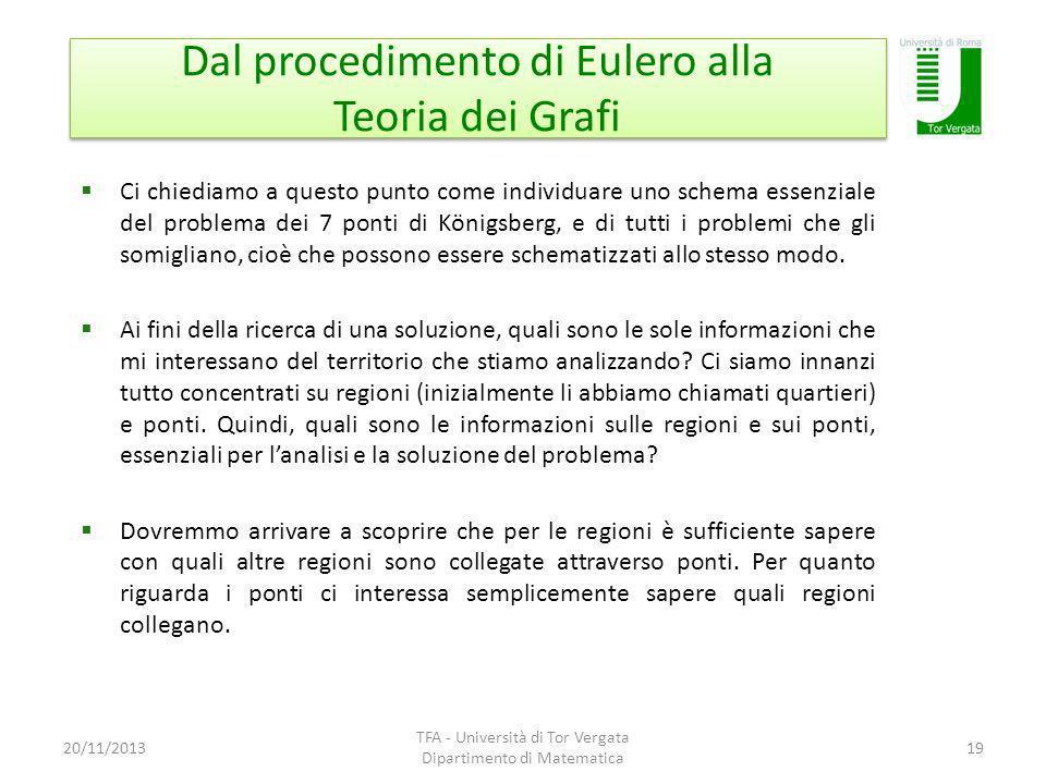 Dal procedimento di Eulero alla Teoria dei Grafi 20/11/2013 TFA - Università di Tor Vergata Dipartimento di Matematica 19 Ci chiediamo a questo punto