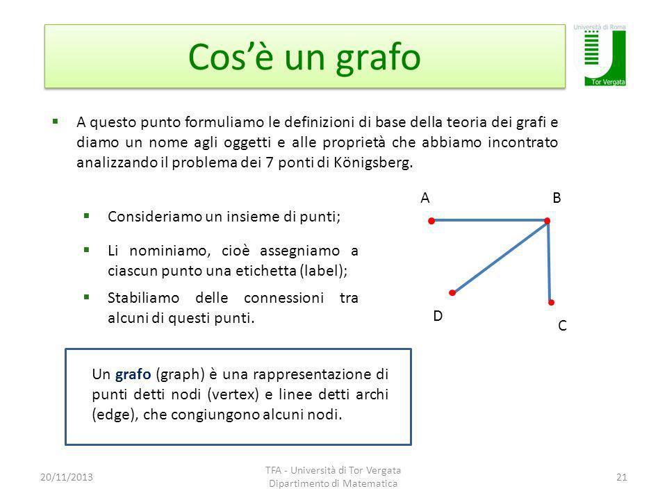 Cosè un grafo 20/11/2013 TFA - Università di Tor Vergata Dipartimento di Matematica 21 A questo punto formuliamo le definizioni di base della teoria d