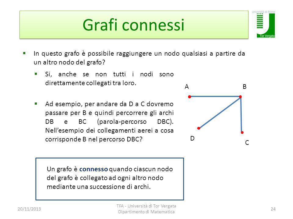 Grafi connessi 20/11/2013 TFA - Università di Tor Vergata Dipartimento di Matematica 24 In questo grafo è possibile raggiungere un nodo qualsiasi a partire da un altro nodo del grafo.