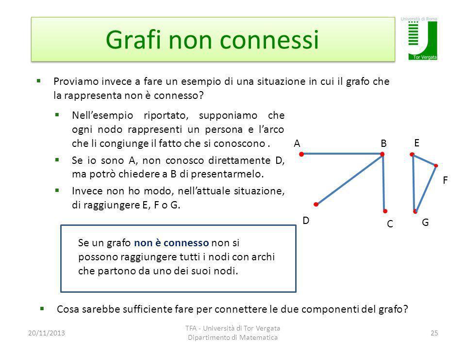 Grafi non connessi 20/11/2013 TFA - Università di Tor Vergata Dipartimento di Matematica 25 Proviamo invece a fare un esempio di una situazione in cui il grafo che la rappresenta non è connesso.