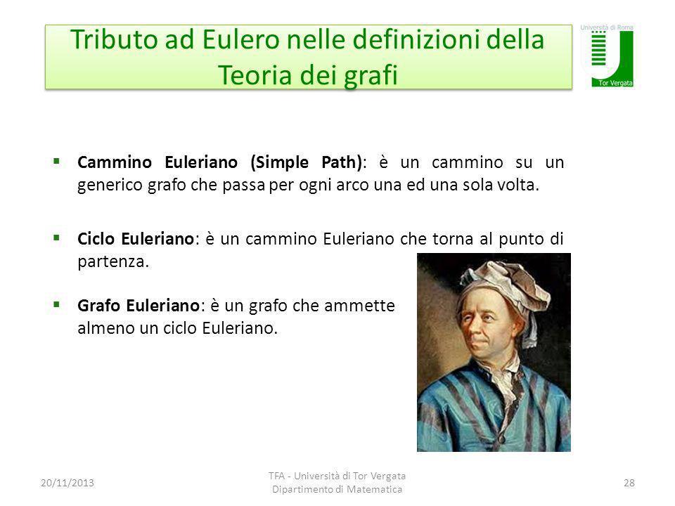 Tributo ad Eulero nelle definizioni della Teoria dei grafi 20/11/2013 TFA - Università di Tor Vergata Dipartimento di Matematica 28 Cammino Euleriano (Simple Path): è un cammino su un generico grafo che passa per ogni arco una ed una sola volta.