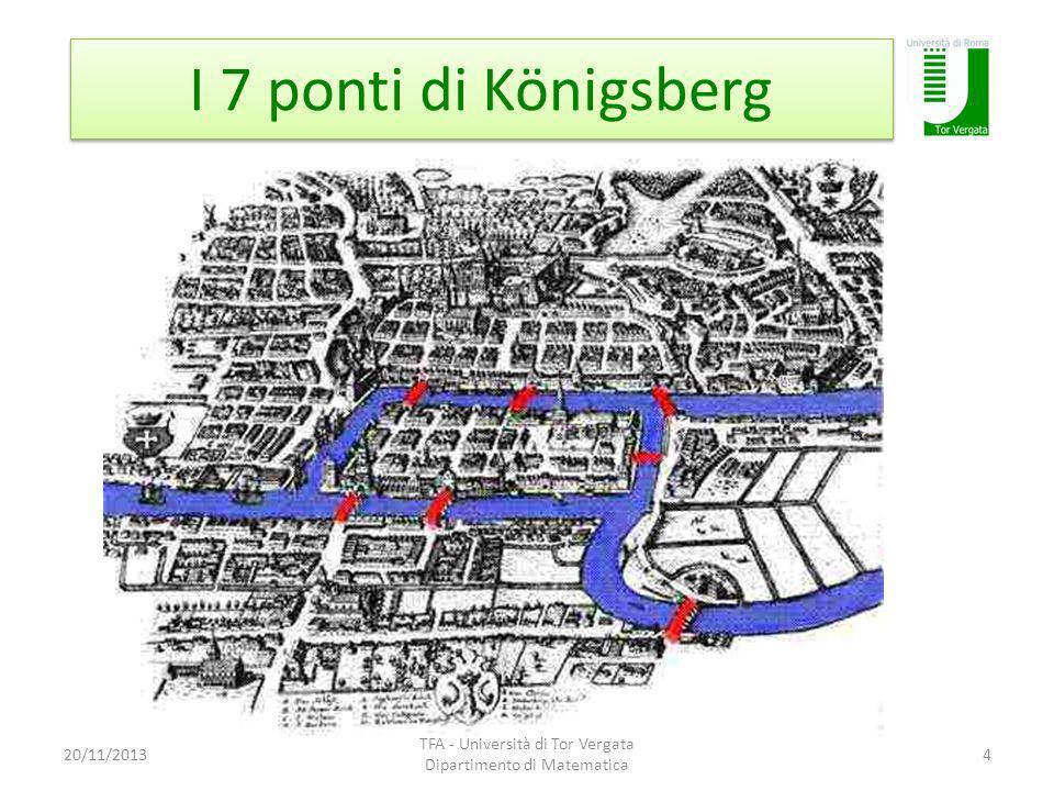 Il procedimento di Eulero 1/4 20/11/2013 TFA - Università di Tor Vergata Dipartimento di Matematica 15 Eulero scrive che si potrebbe cominciare con l elencare tutte le passeggiate possibili: dall elenco si vedrebbe qual è, o quali sono, quella che risolve, o risolvono, il problema oppure che tale passeggiata non esiste.