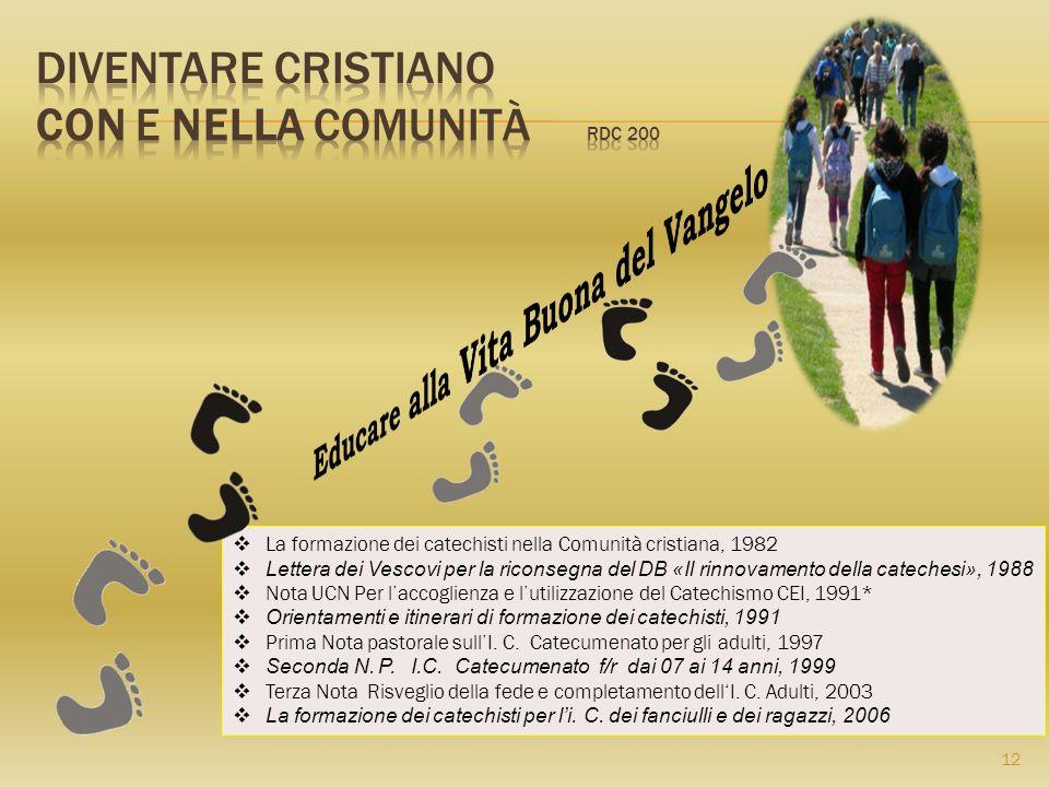La formazione dei catechisti nella Comunità cristiana, 1982 Lettera dei Vescovi per la riconsegna del DB «Il rinnovamento della catechesi», 1988 Nota