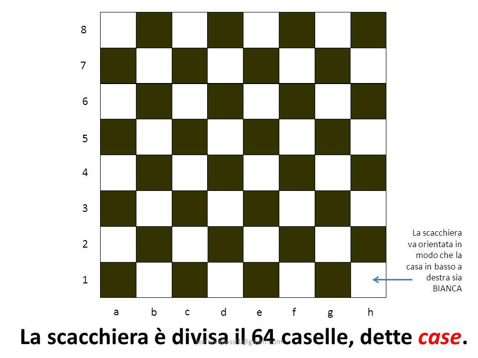 8 7 6 1 2 3 4 5 a h gb c d e f La scacchiera è divisa il 64 caselle, dette case.