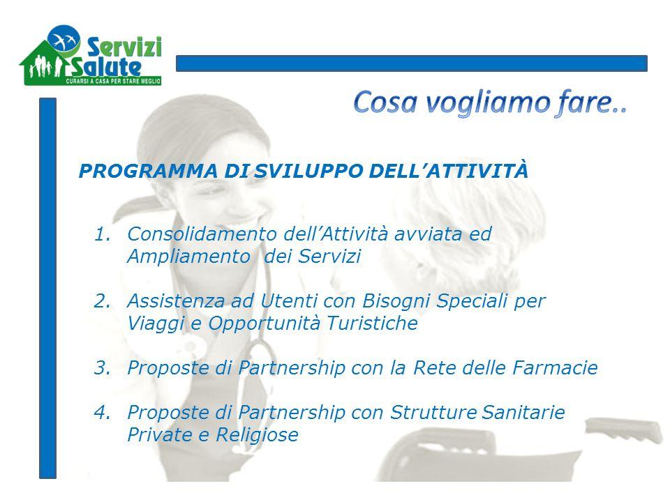 PROGRAMMA DI SVILUPPO DELLATTIVITÀ 1.Consolidamento dellAttività avviata ed Ampliamento dei Servizi 2.Assistenza ad Utenti con Bisogni Speciali per Vi