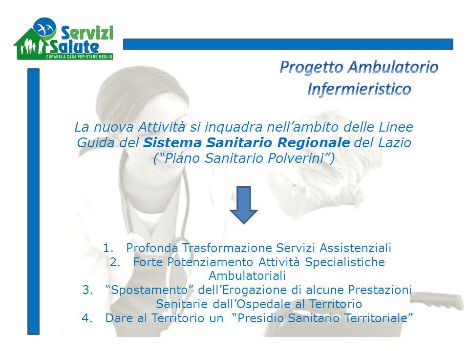 La nuova Attività si inquadra nellambito delle Linee Guida del Sistema Sanitario Regionale del Lazio (Piano Sanitario Polverini) 1.Profonda Trasformaz