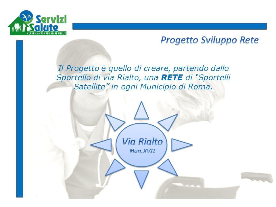 Il Progetto è quello di creare, partendo dallo Sportello di via Rialto, una RETE di Sportelli Satellite in ogni Municipio di Roma.