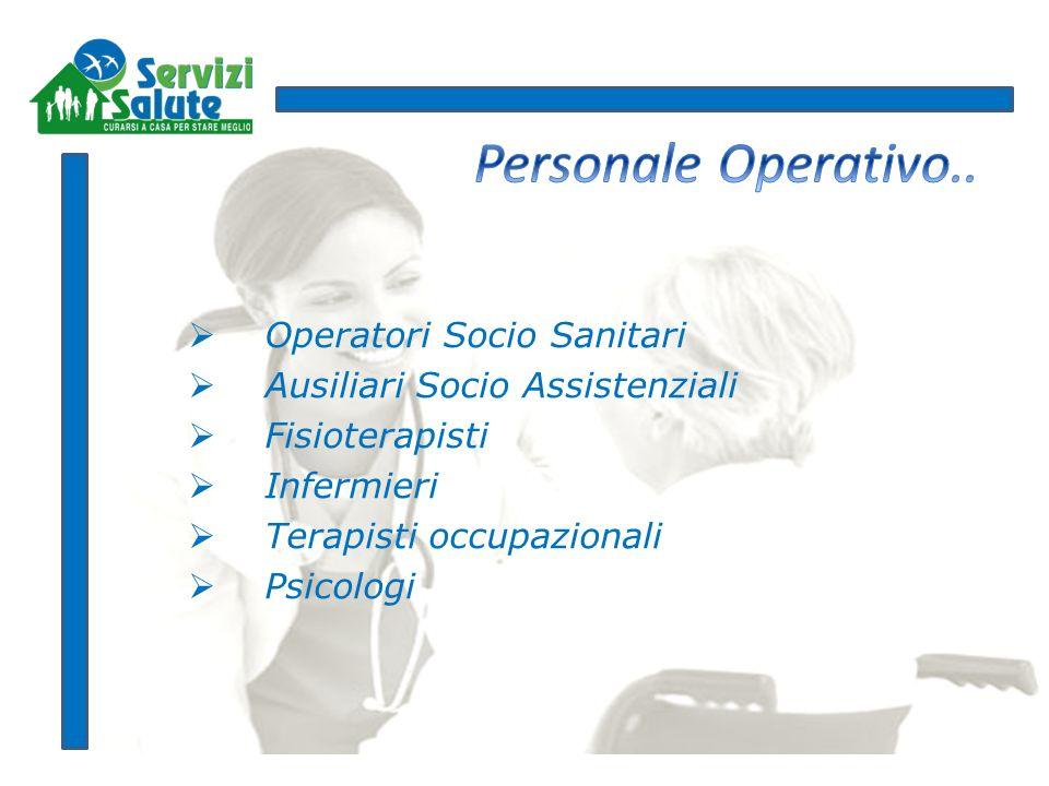 Operatori Socio Sanitari Ausiliari Socio Assistenziali Fisioterapisti Infermieri Terapisti occupazionali Psicologi