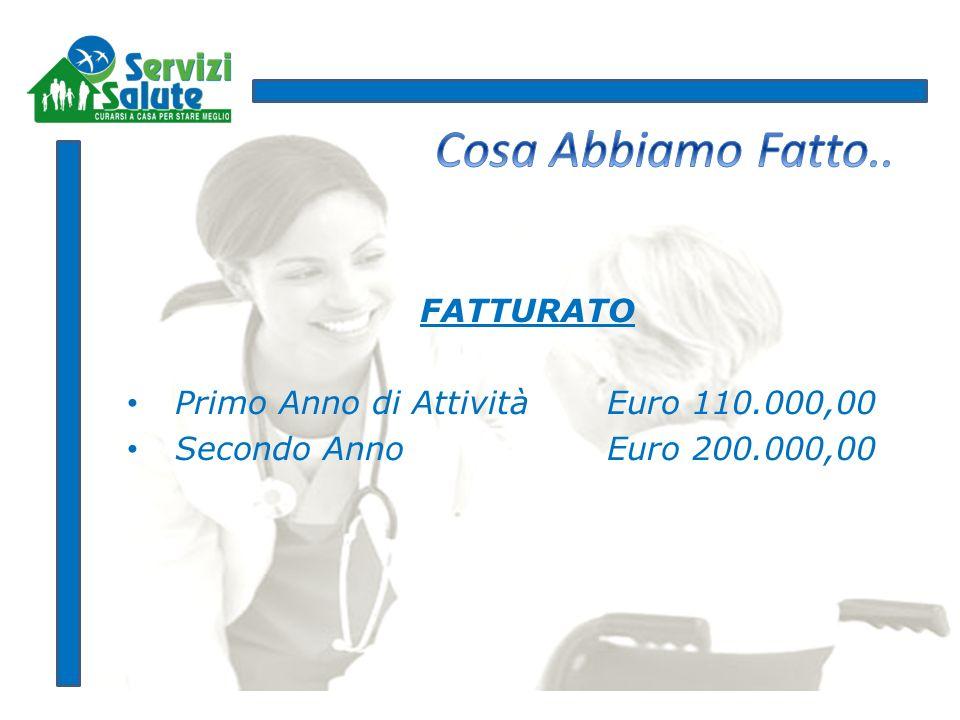 FATTURATO Primo Anno di AttivitàEuro 110.000,00 Secondo AnnoEuro 200.000,00