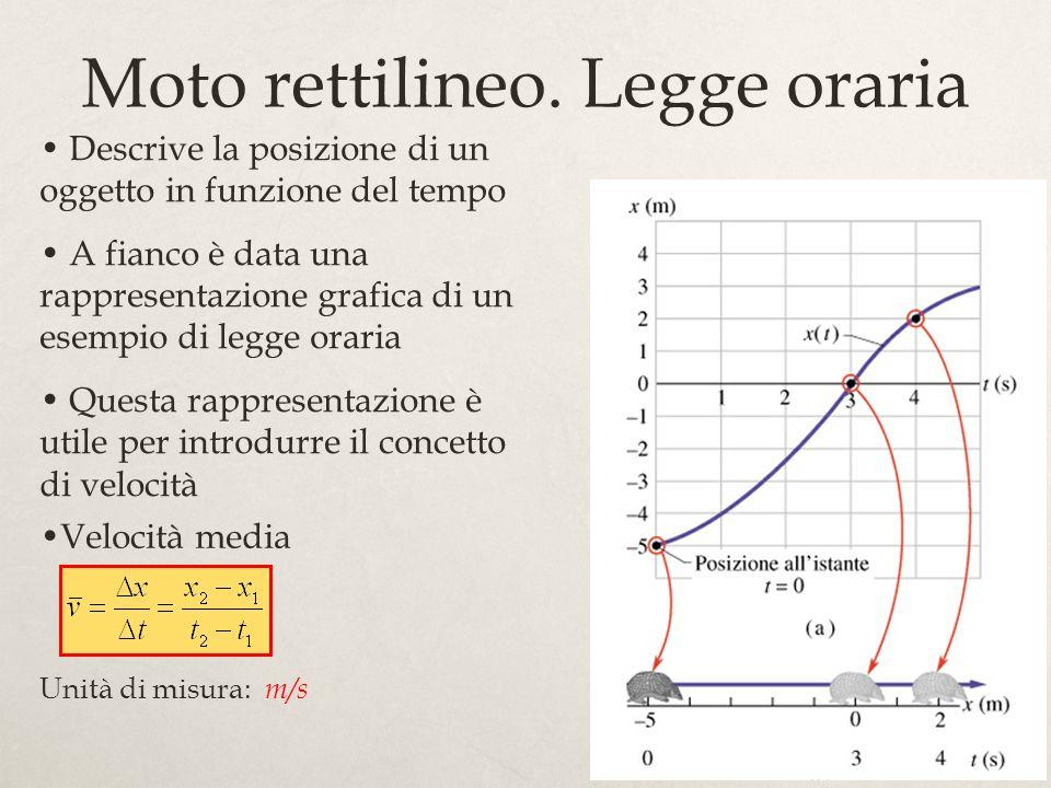 13 Velocità media Unità di misura: m/s Moto rettilineo. Legge oraria Descrive la posizione di un oggetto in funzione del tempo A fianco è data una rap