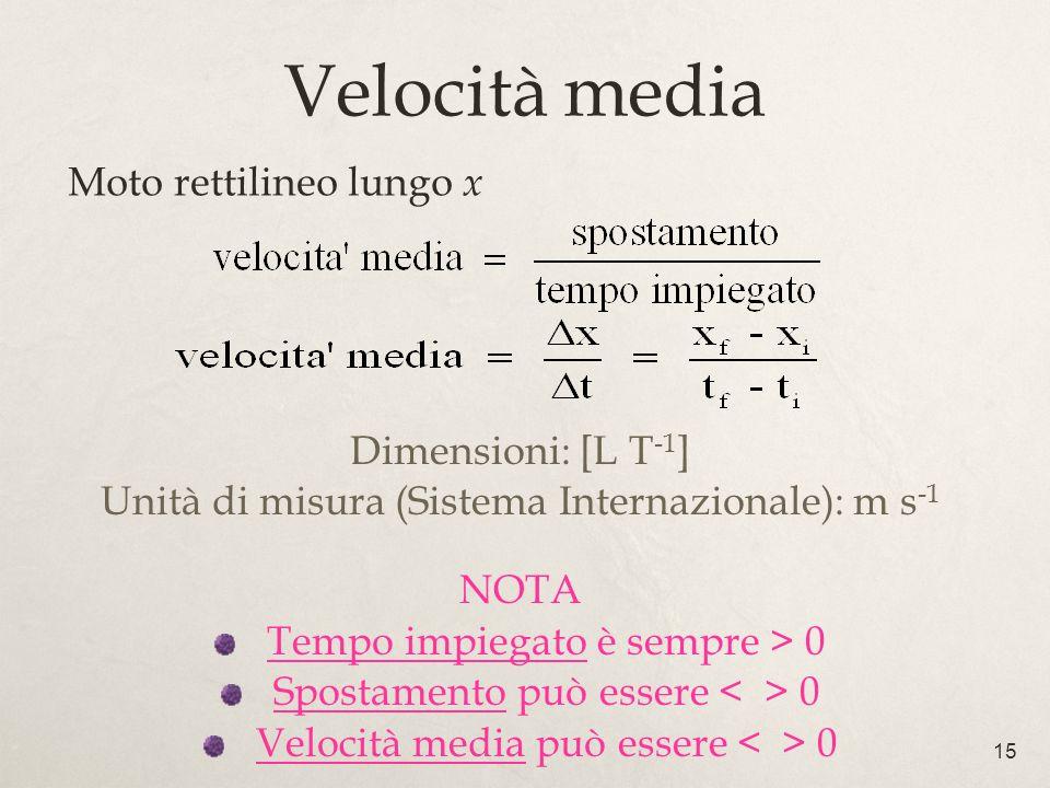 15 Velocità media Dimensioni: [L T -1 ] Unità di misura (Sistema Internazionale): m s -1 NOTA Tempo impiegato è sempre > 0 Spostamento può essere 0 Ve