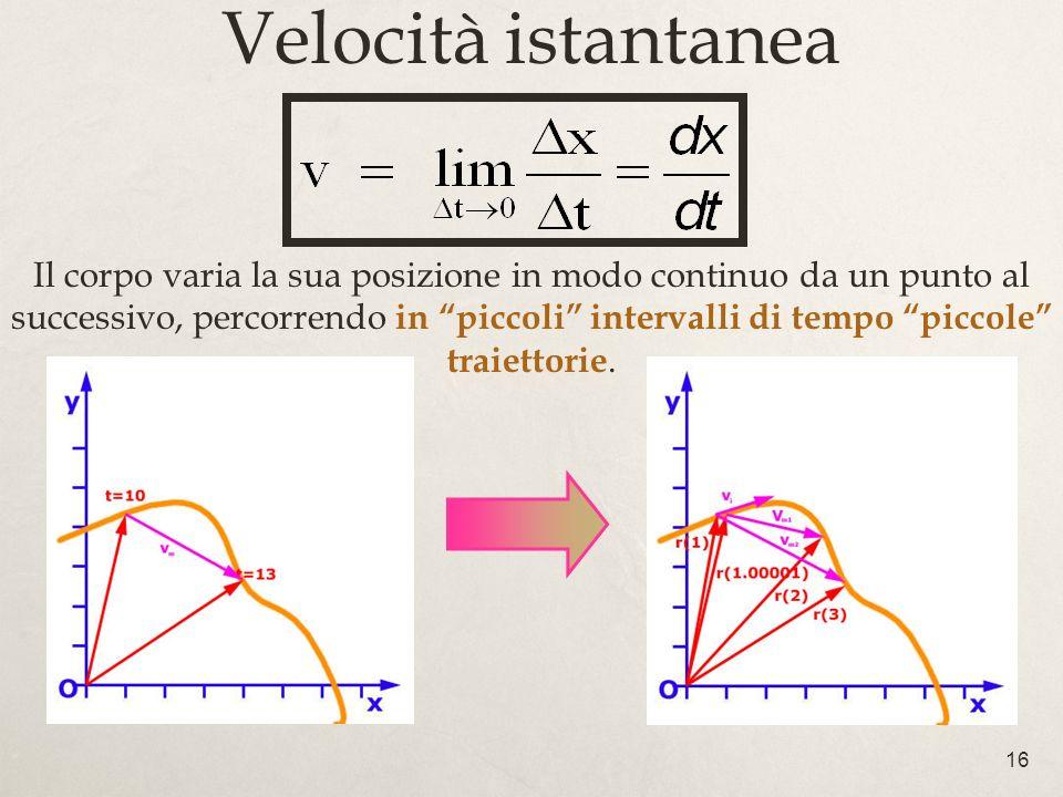 16 Velocità istantanea Il corpo varia la sua posizione in modo continuo da un punto al successivo, percorrendo in piccoli intervalli di tempo piccole
