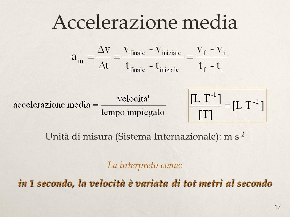 17 Accelerazione media Unità di misura (Sistema Internazionale): m s -2 La interpreto come: in 1 secondo, la velocità è variata di tot metri al second