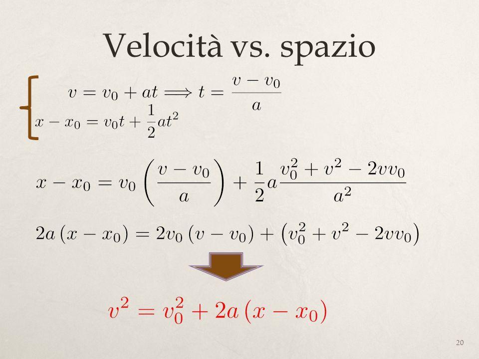 Velocità vs. spazio 20